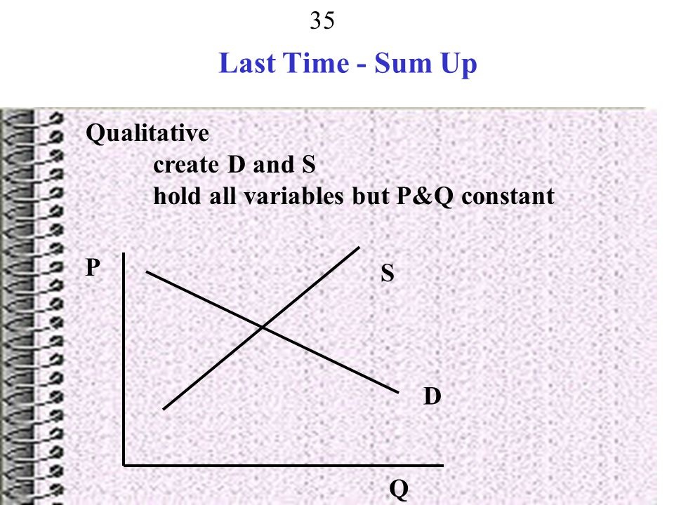 Last Time - Sum Up Qualitative create D and S