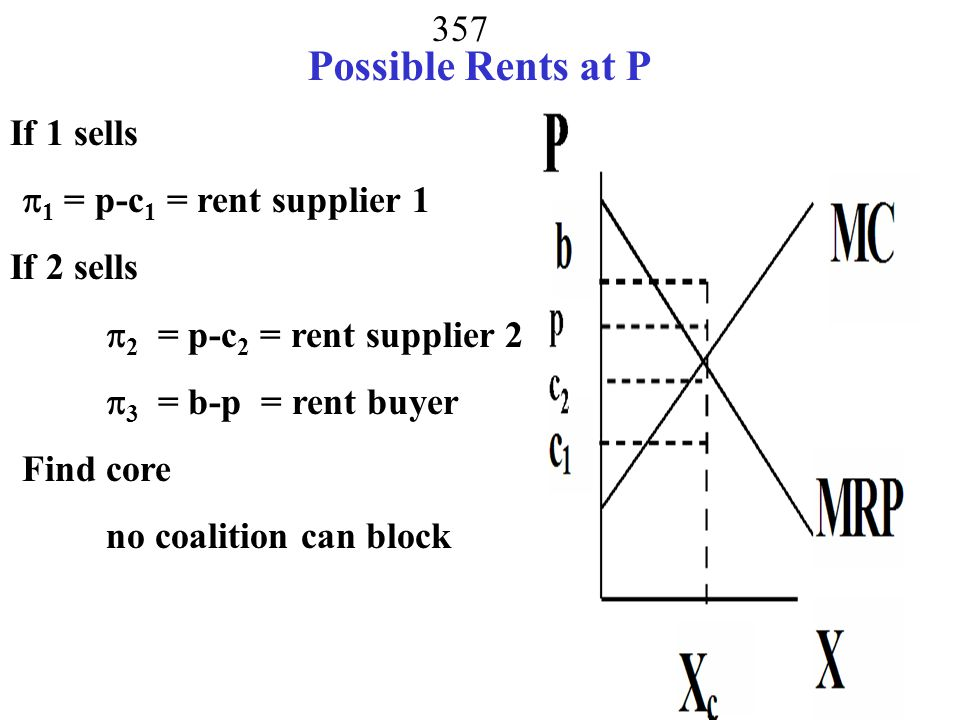 Possible Rents at P If 1 sells 1 = p-c1 = rent supplier 1 If 2 sells