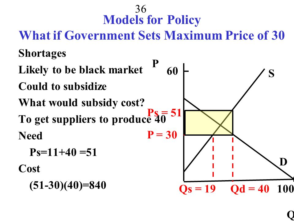 Models for Policy What if Government Sets Maximum Price of 30