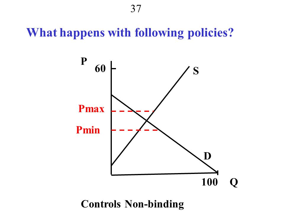 What happens with following policies