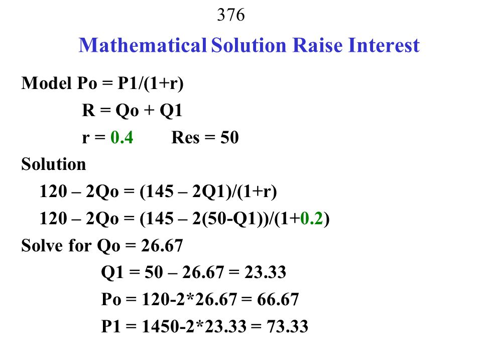 Mathematical Solution Raise Interest