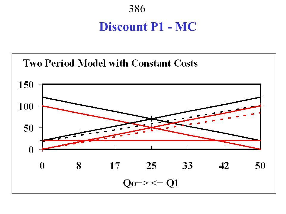 Discount P1 - MC