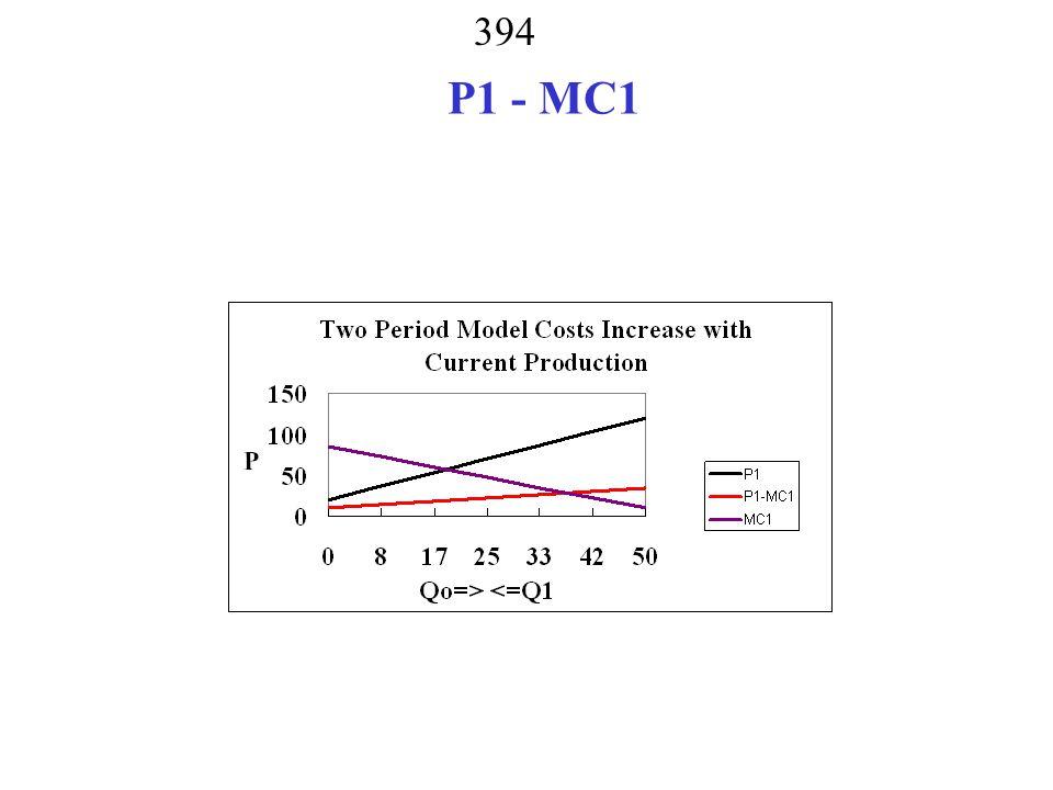 P1 - MC1