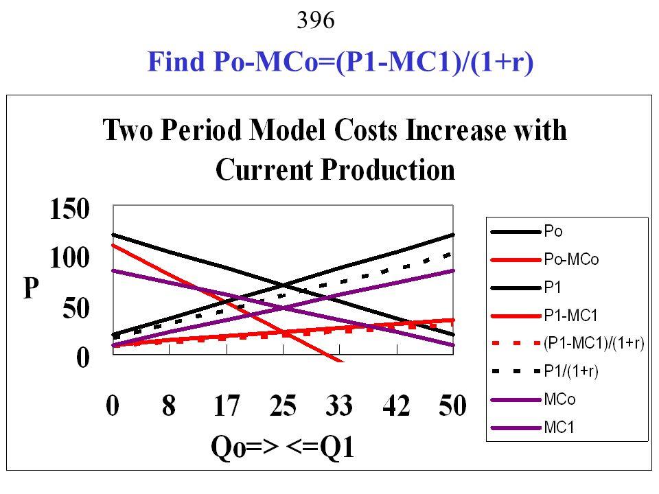Find Po-MCo=(P1-MC1)/(1+r)