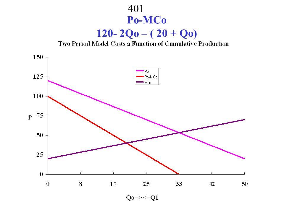 Po-MCo 120- 2Qo – ( 20 + Qo)