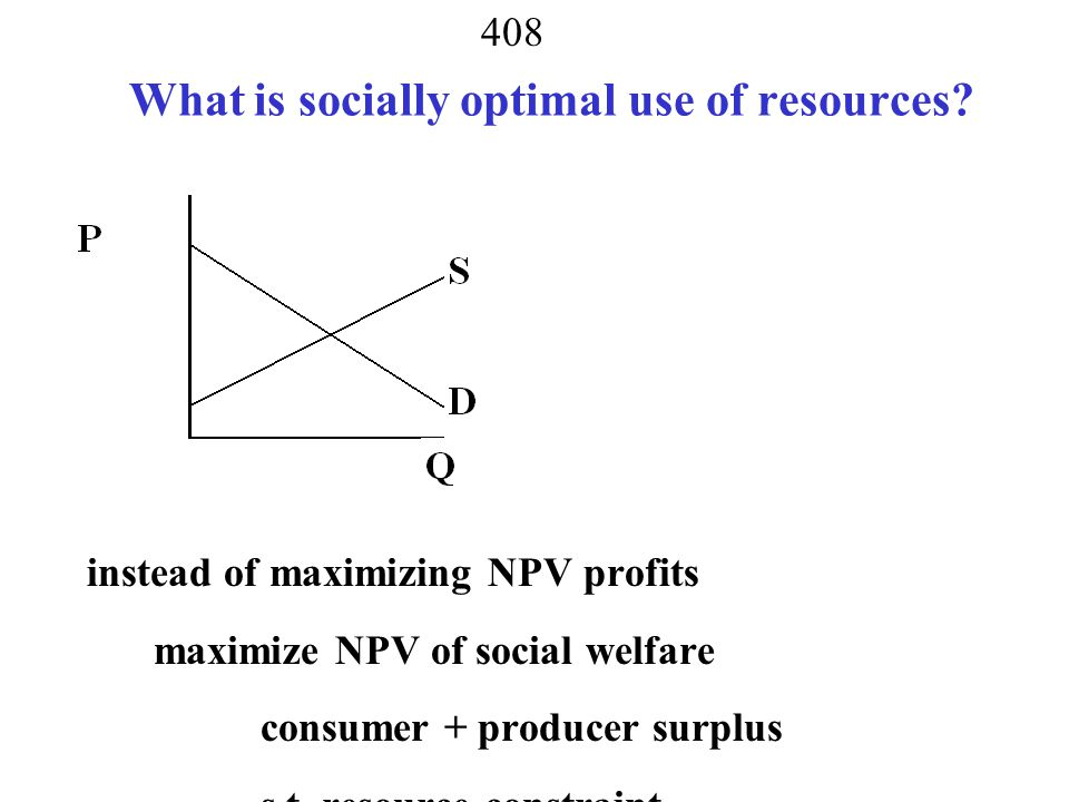 What is socially optimal use of resources