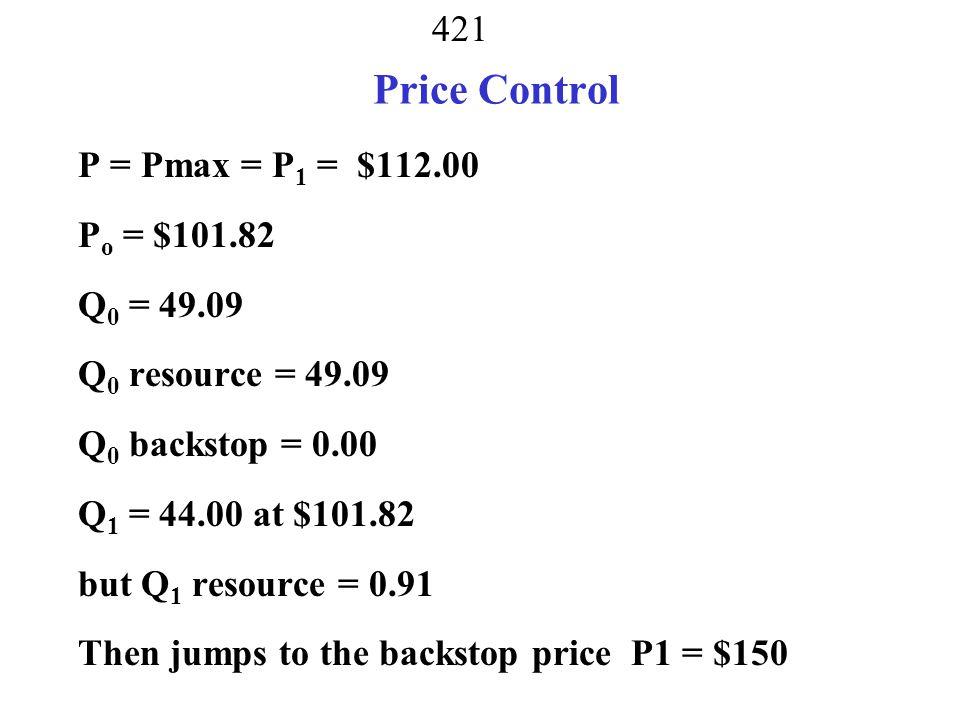 Price Control P = Pmax = P1 = $112.00 Po = $101.82 Q0 = 49.09