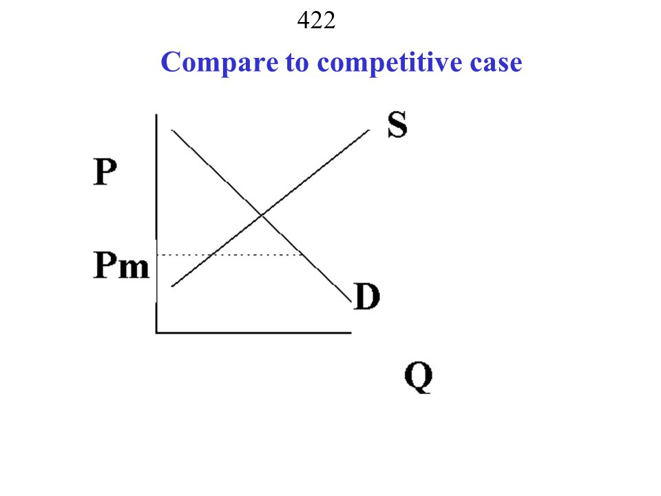 Compare to competitive case