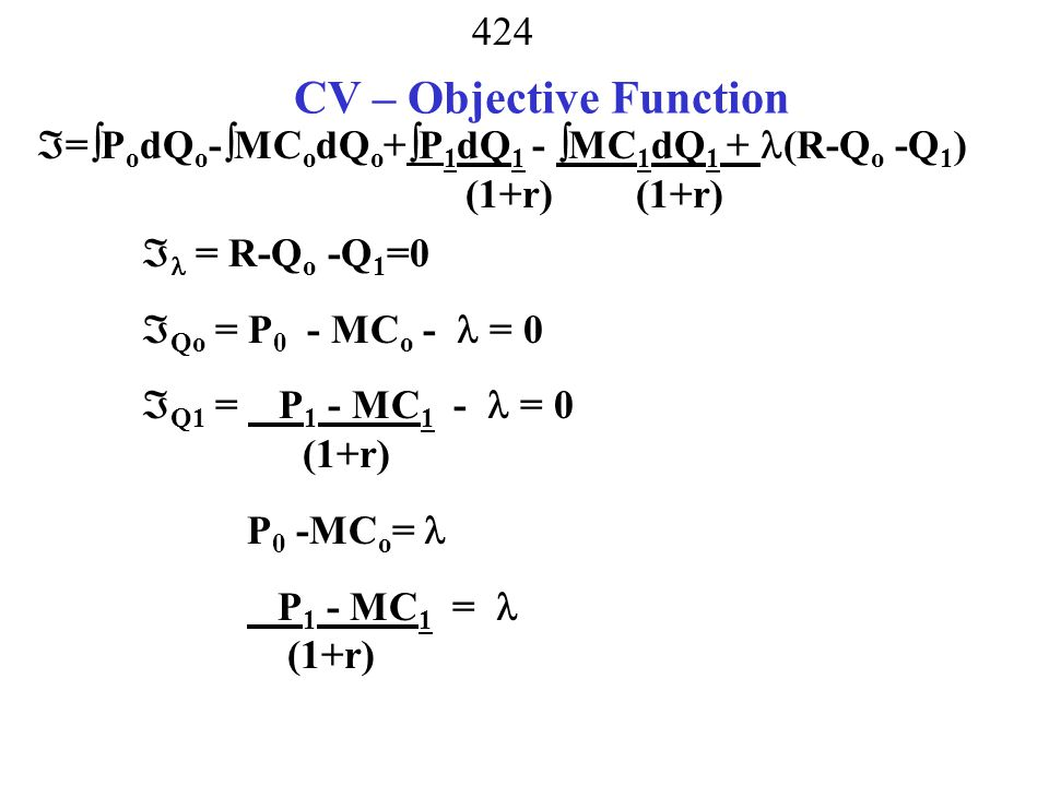 CV – Objective Function