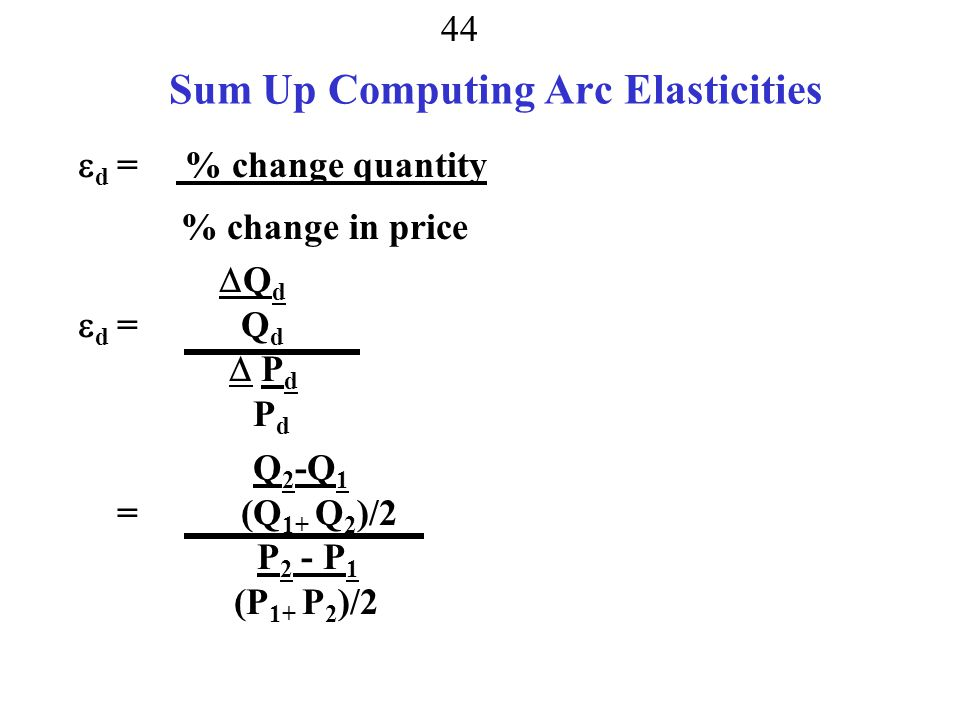 Sum Up Computing Arc Elasticities