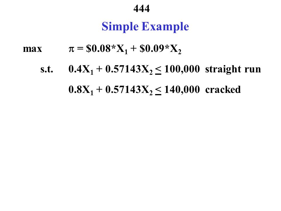 Simple Example 444 max  = $0.08*X1 + $0.09*X2