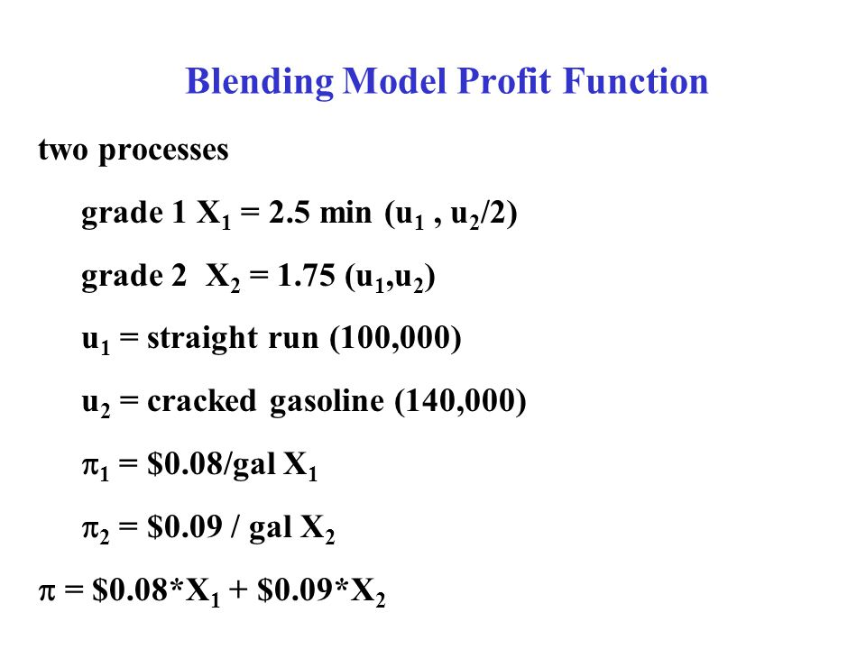 Blending Model Profit Function