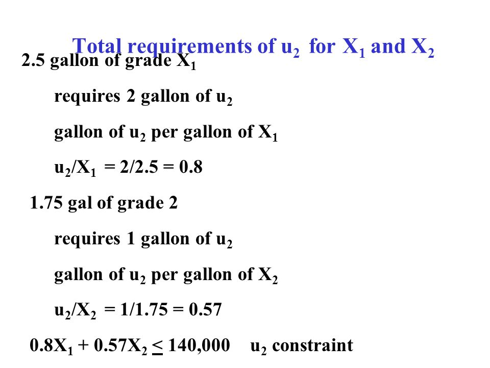 Total requirements of u2 for X1 and X2