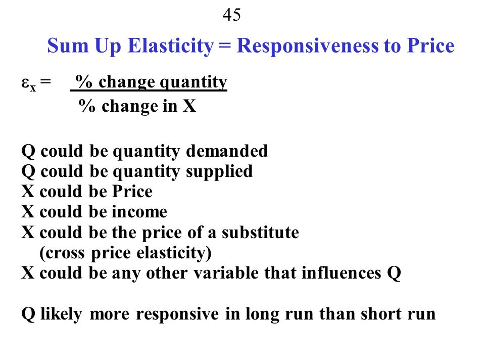 Sum Up Elasticity = Responsiveness to Price