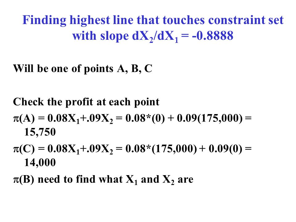 Finding highest line that touches constraint set with slope dX2/dX1 = -0.8888