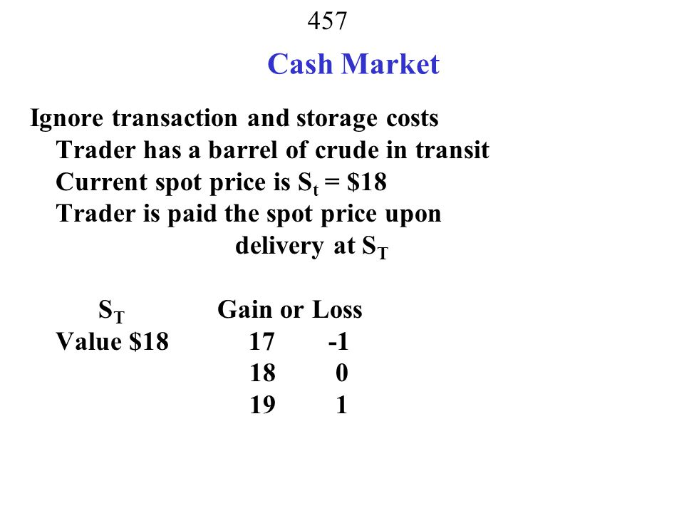 Cash Market Ignore transaction and storage costs