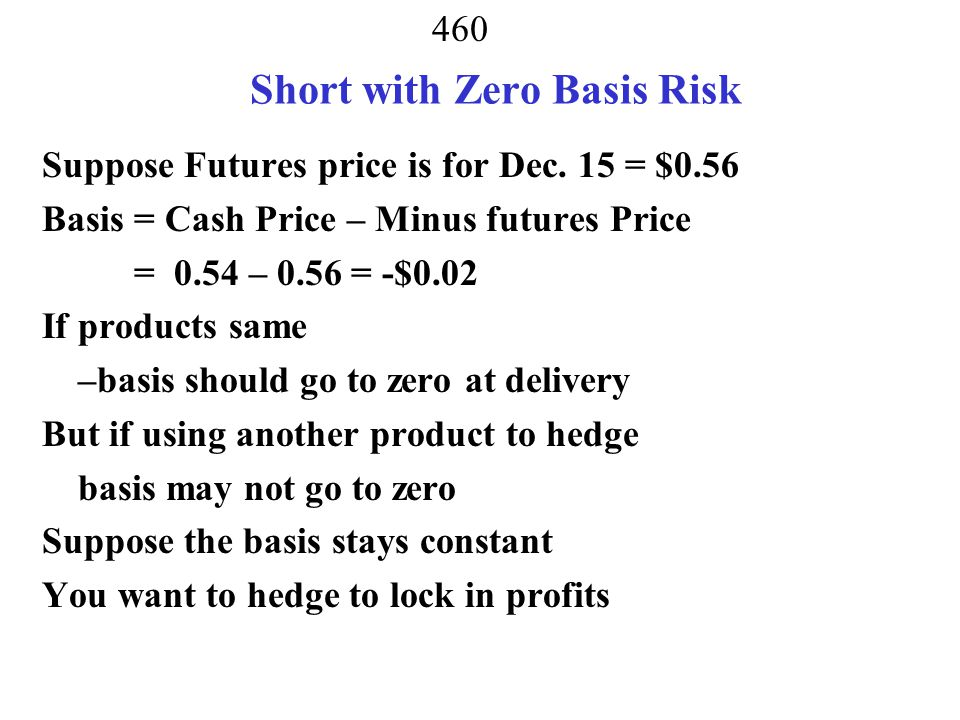 Short with Zero Basis Risk