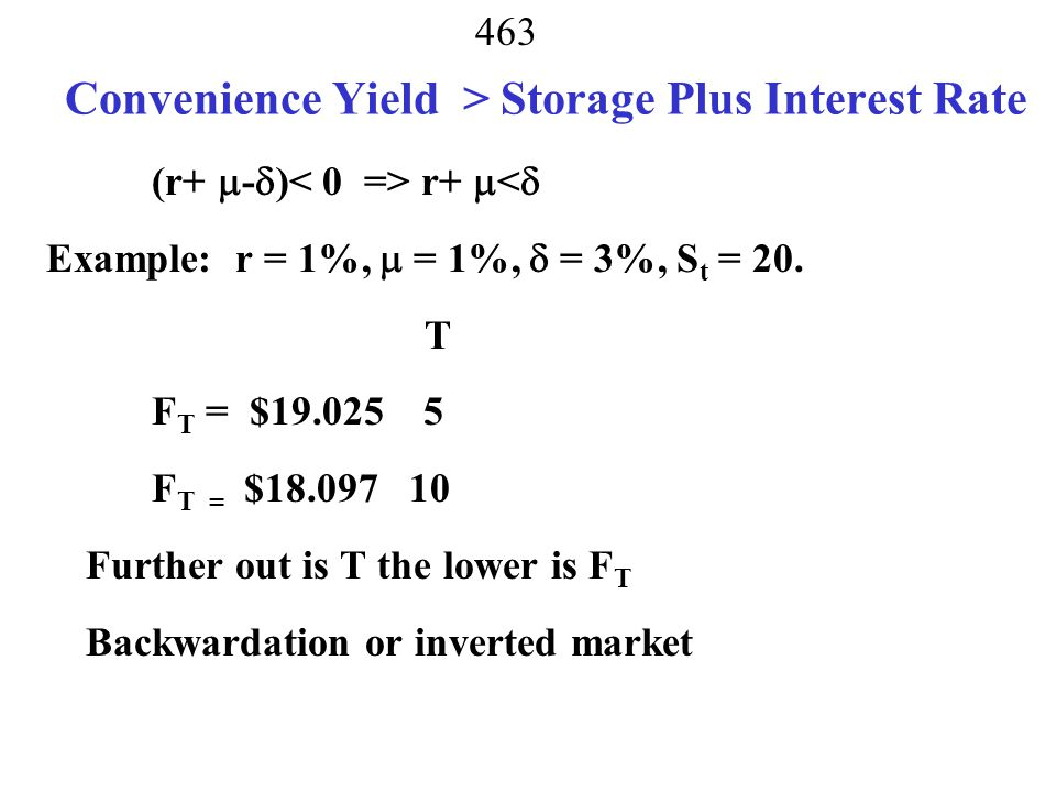 Convenience Yield > Storage Plus Interest Rate