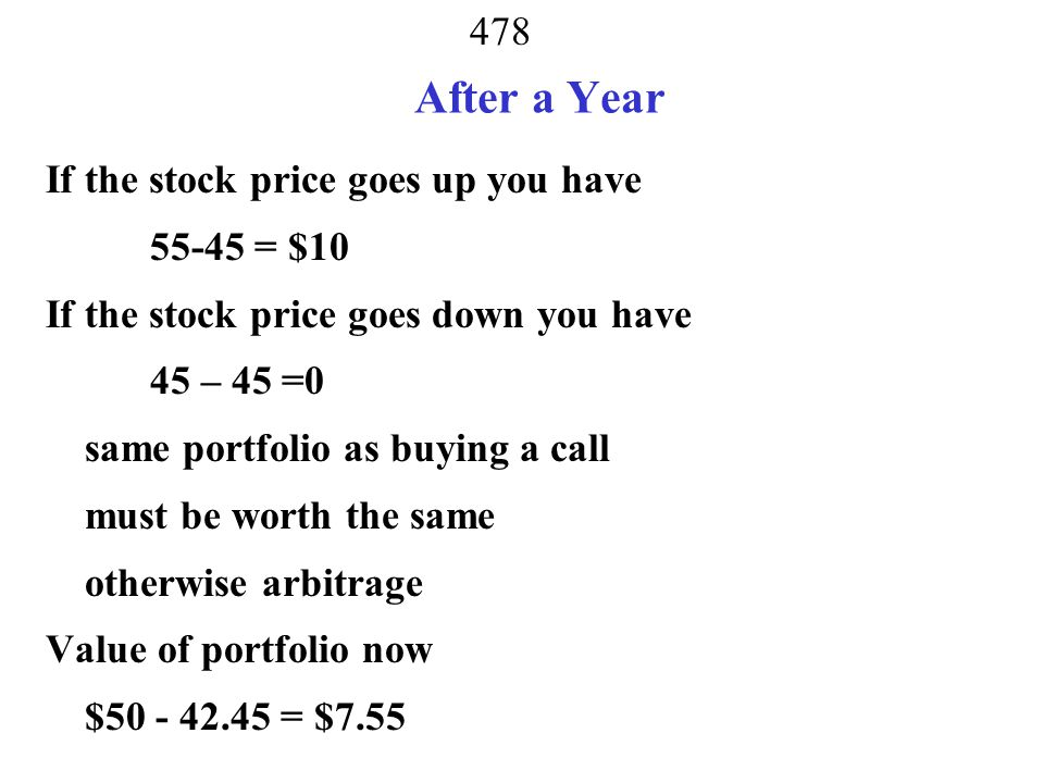 After a Year If the stock price goes up you have 55-45 = $10