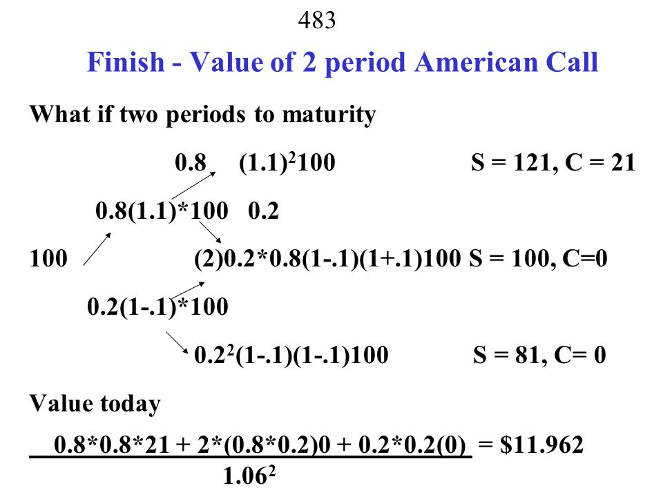 Finish - Value of 2 period American Call