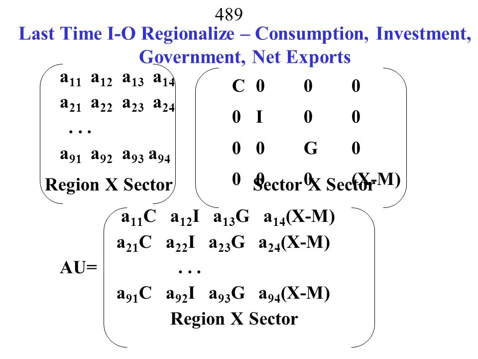 Last Time I-O Regionalize – Consumption, Investment, Government, Net Exports