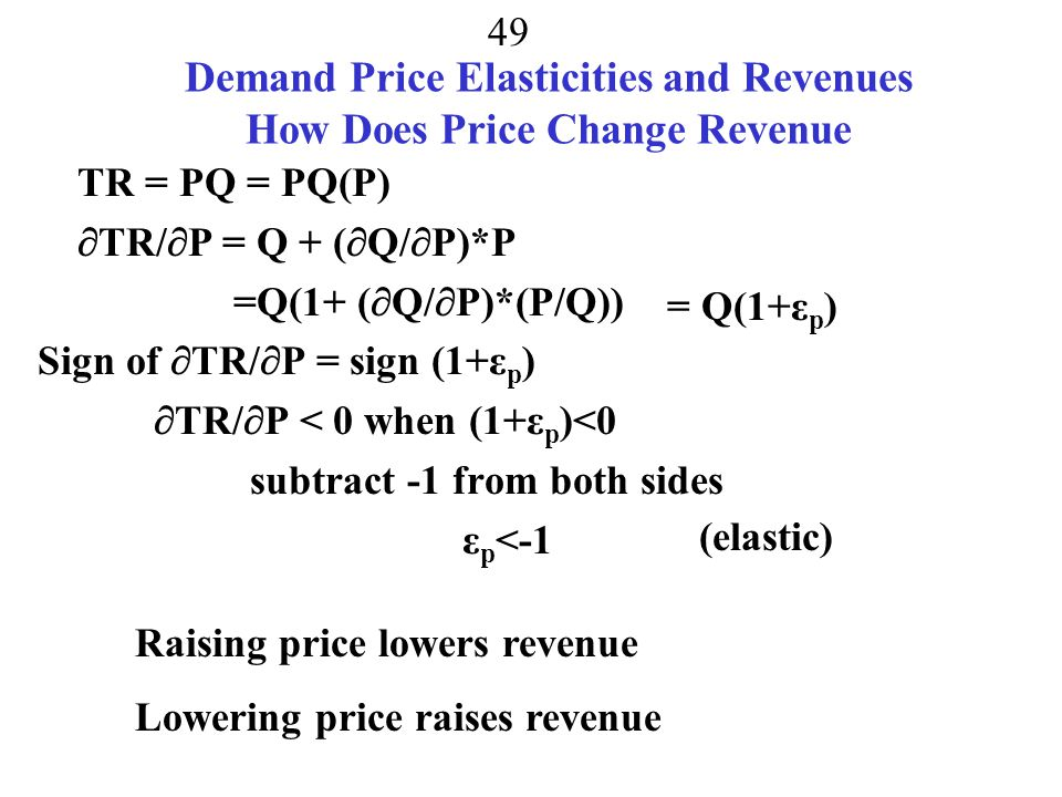 Demand Price Elasticities and Revenues How Does Price Change Revenue