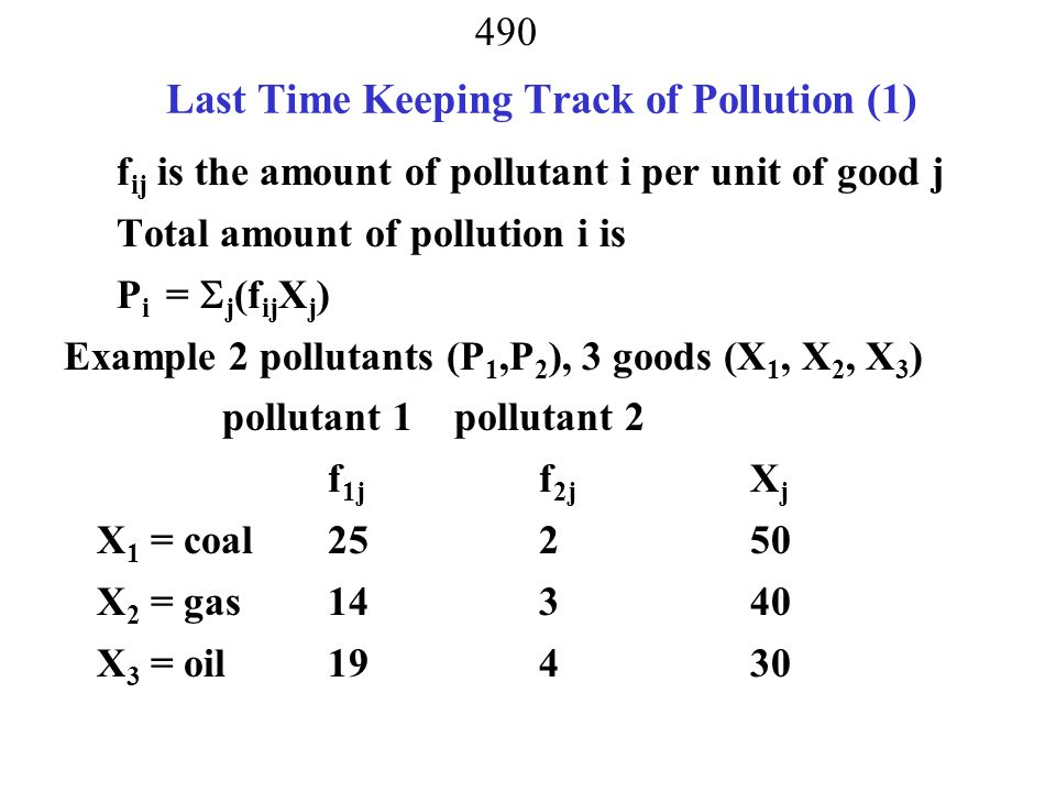 Last Time Keeping Track of Pollution (1)