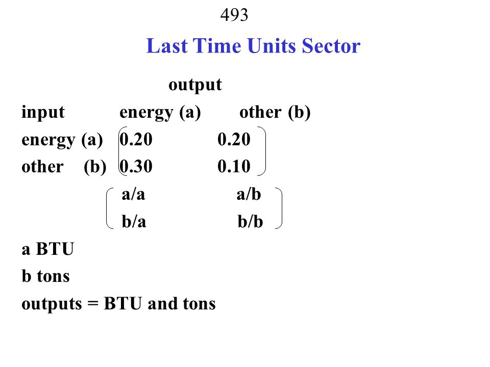 Last Time Units Sector output input energy (a) other (b)