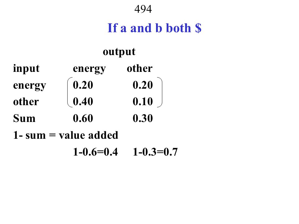 If a and b both $ output input energy other energy 0.20 0.20
