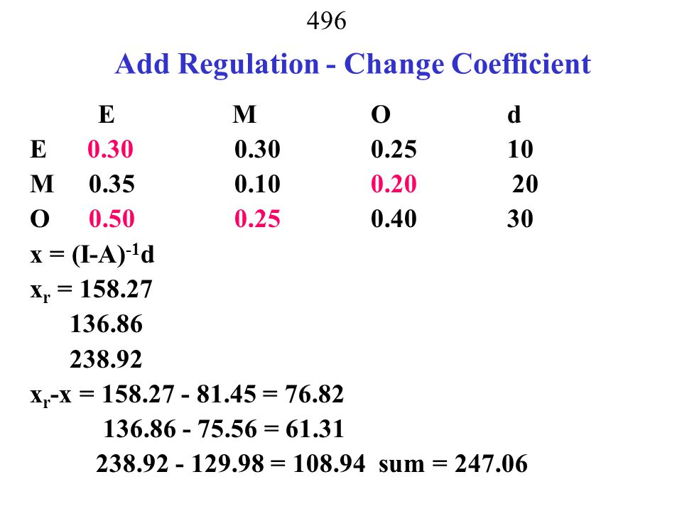 Add Regulation - Change Coefficient