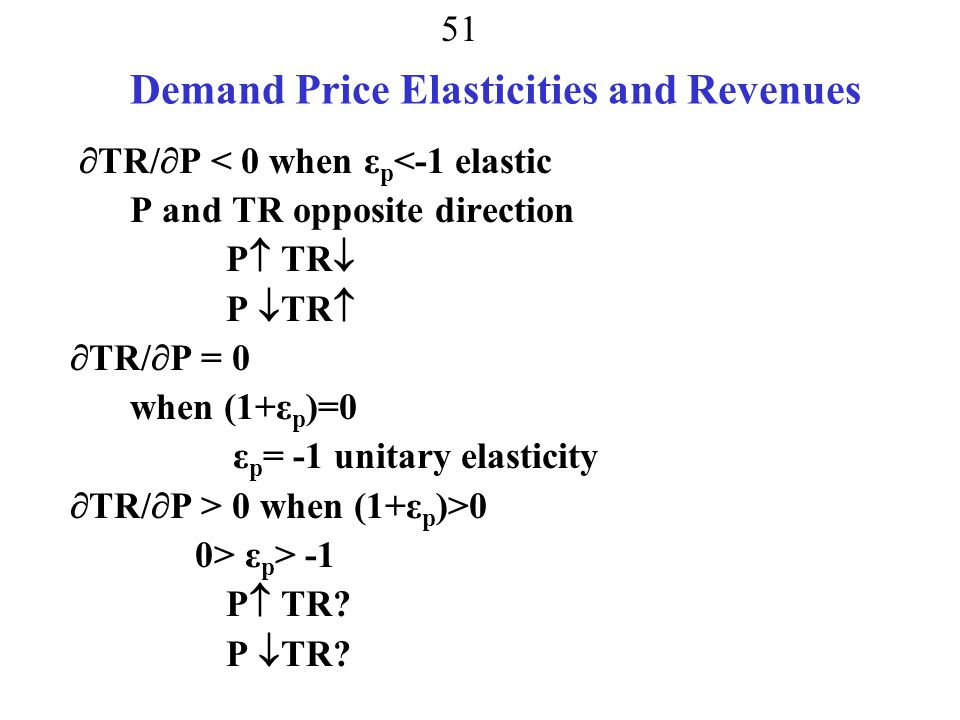 Demand Price Elasticities and Revenues