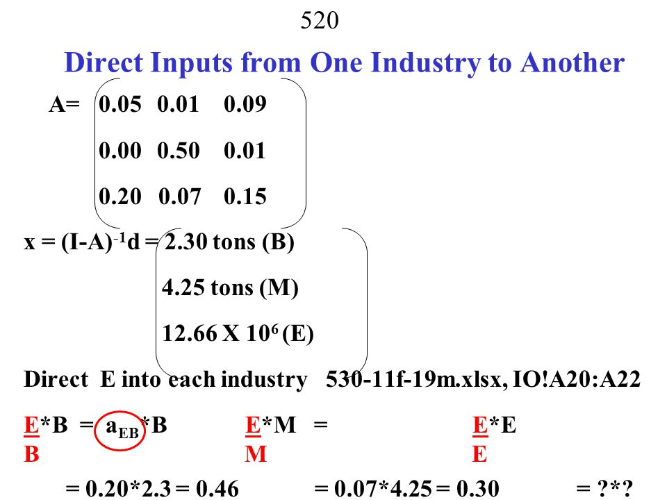 Direct Inputs from One Industry to Another