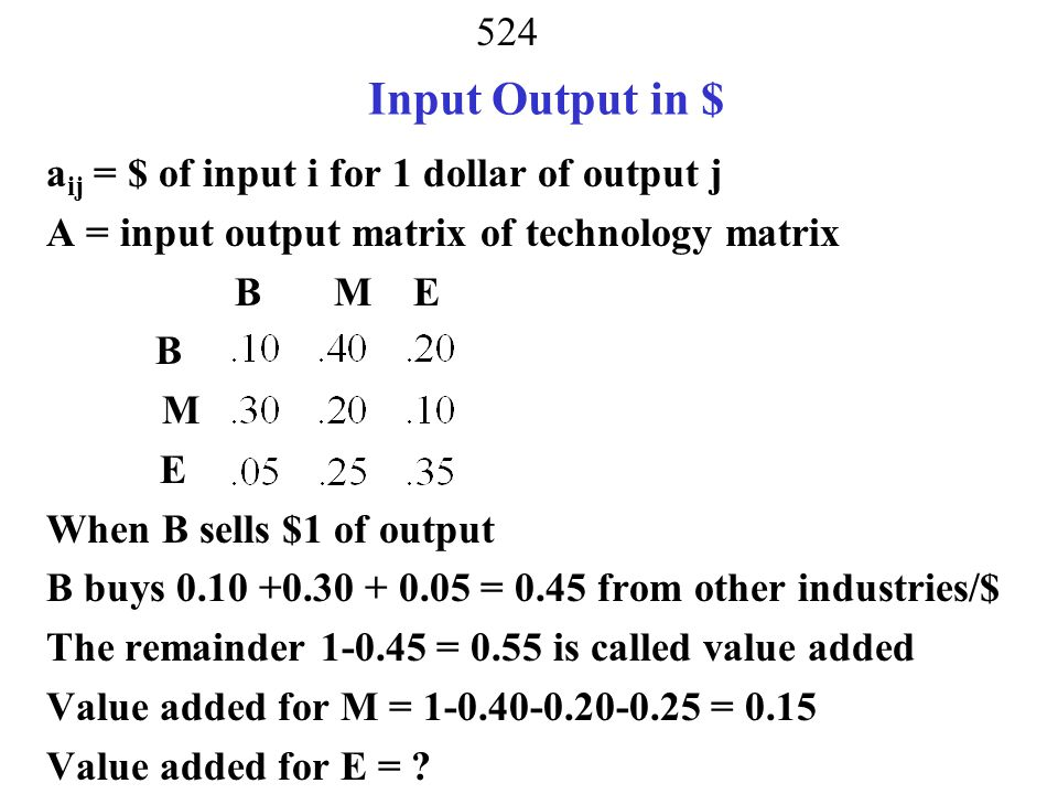 Input Output in $