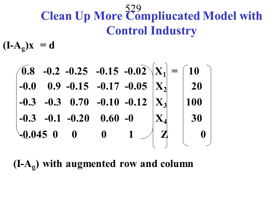 Clean Up More Compliucated Model with Control Industry