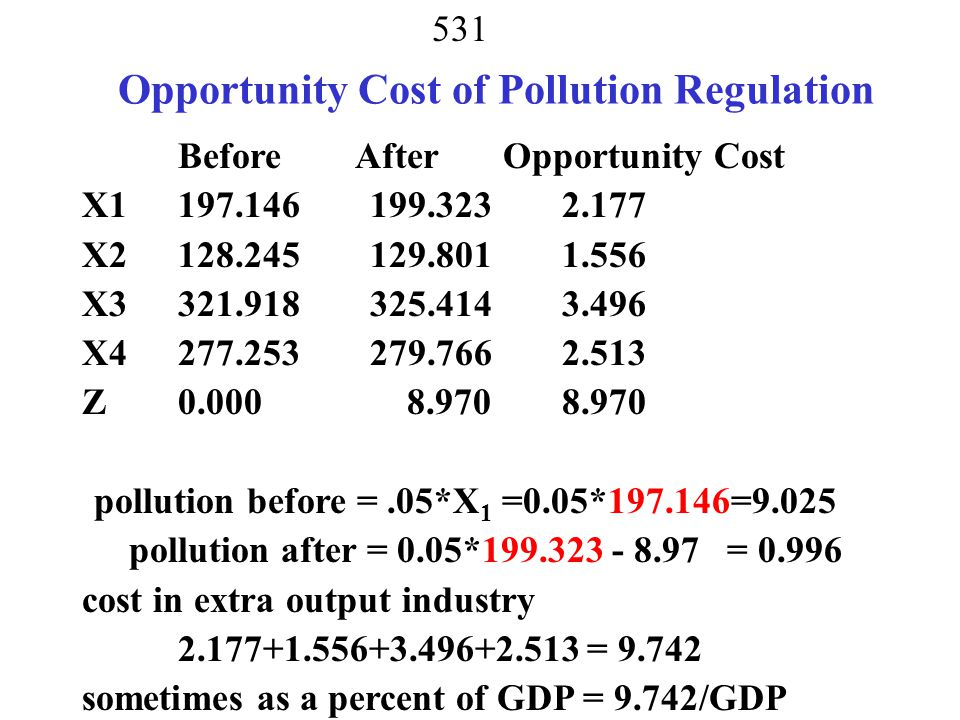 Opportunity Cost of Pollution Regulation