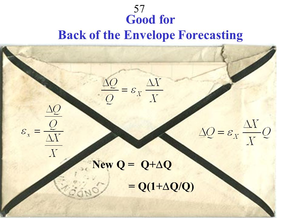Good for Back of the Envelope Forecasting