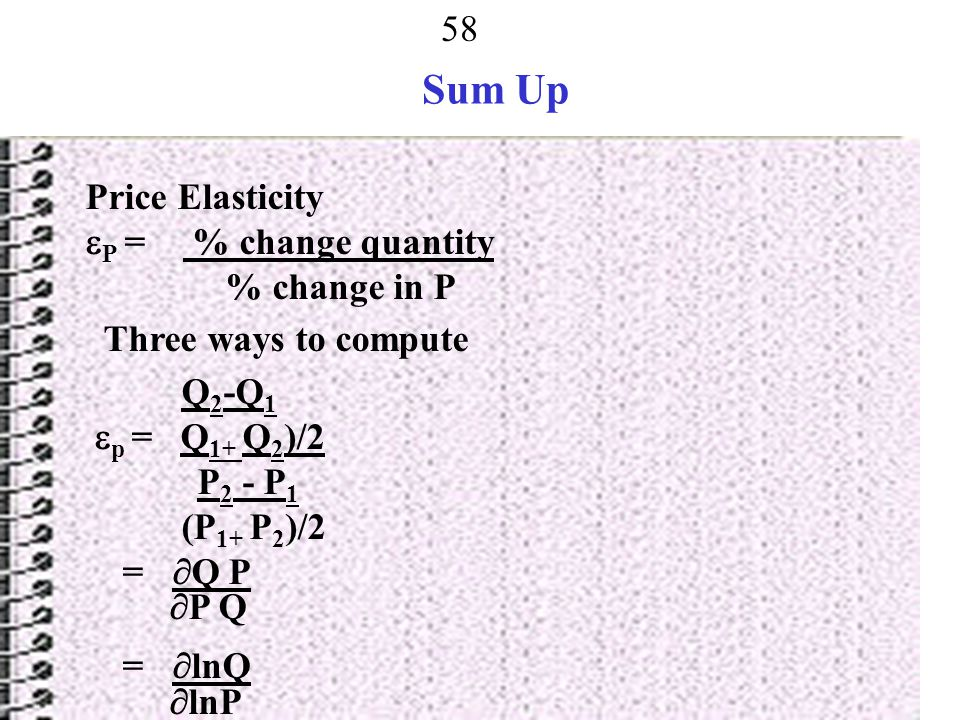 Sum Up Price Elasticity P = % change quantity % change in P