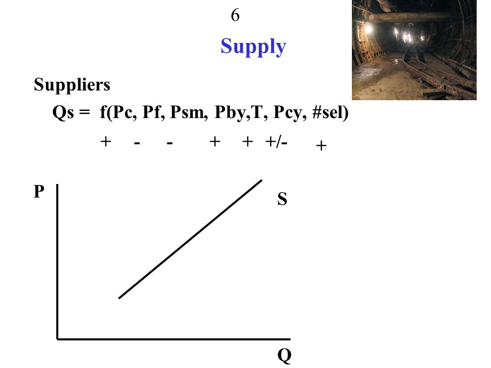 Supply Suppliers Qs = f(Pc, Pf, Psm, Pby,T, Pcy, #sel) + - - + + +/- +
