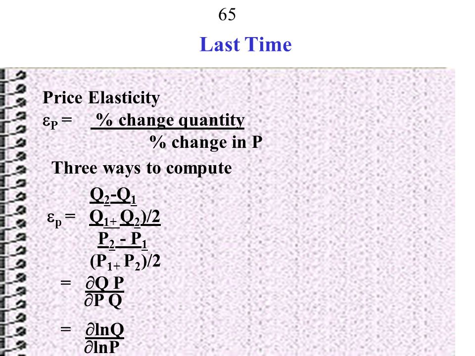 Last Time Price Elasticity P = % change quantity % change in P