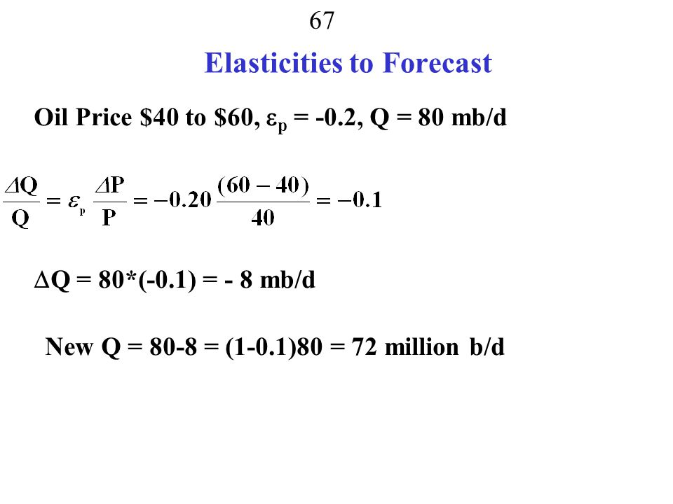 Elasticities to Forecast