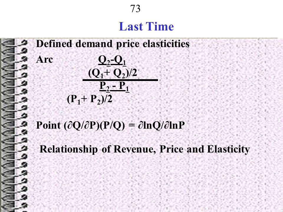 Last Time Defined demand price elasticities Arc Q2-Q1 (Q1+ Q2)/2