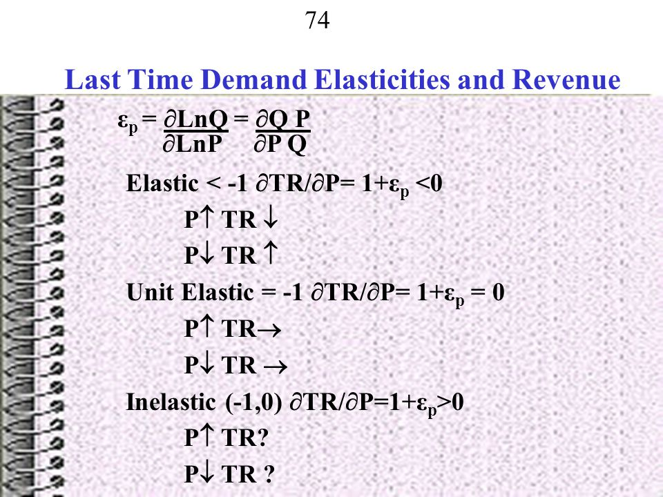Last Time Demand Elasticities and Revenue