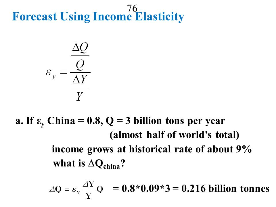 Forecast Using Income Elasticity