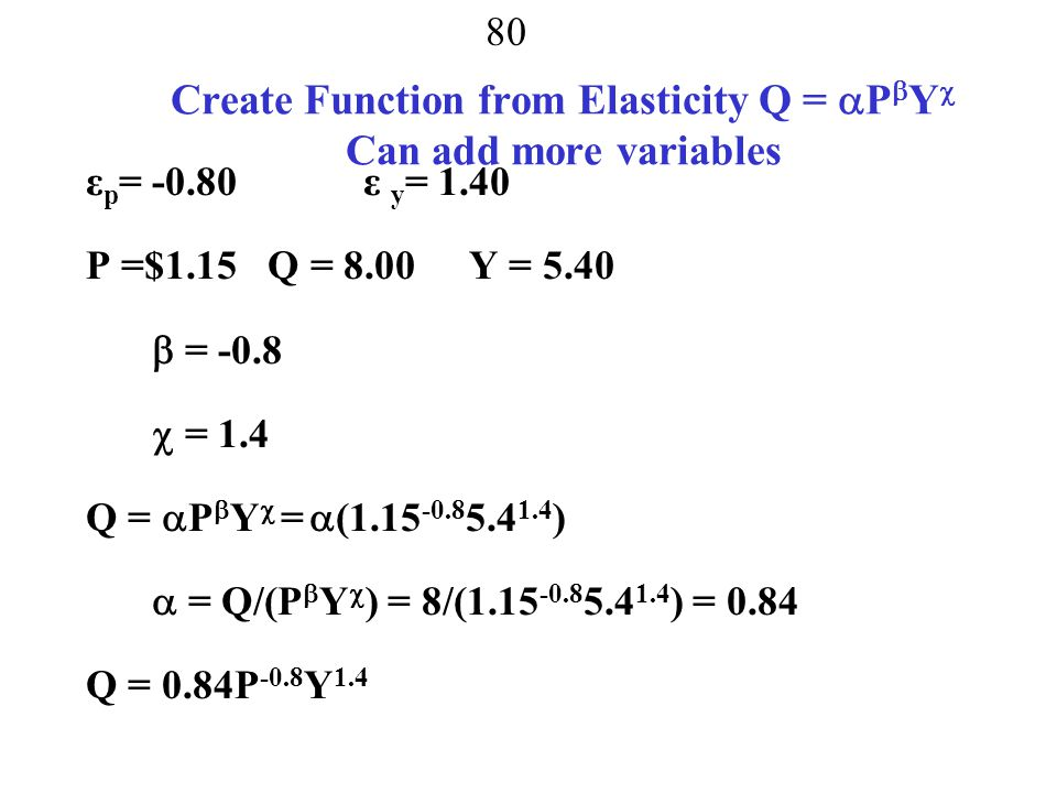 Create Function from Elasticity Q = PY Can add more variables