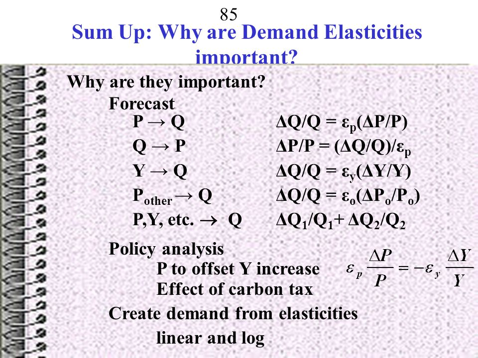 Sum Up: Why are Demand Elasticities important