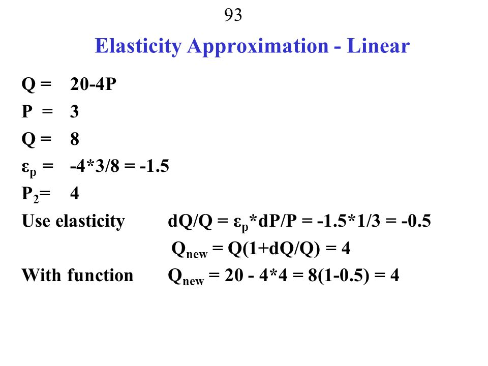 Elasticity Approximation - Linear