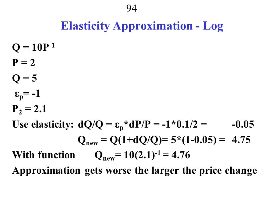 Elasticity Approximation - Log
