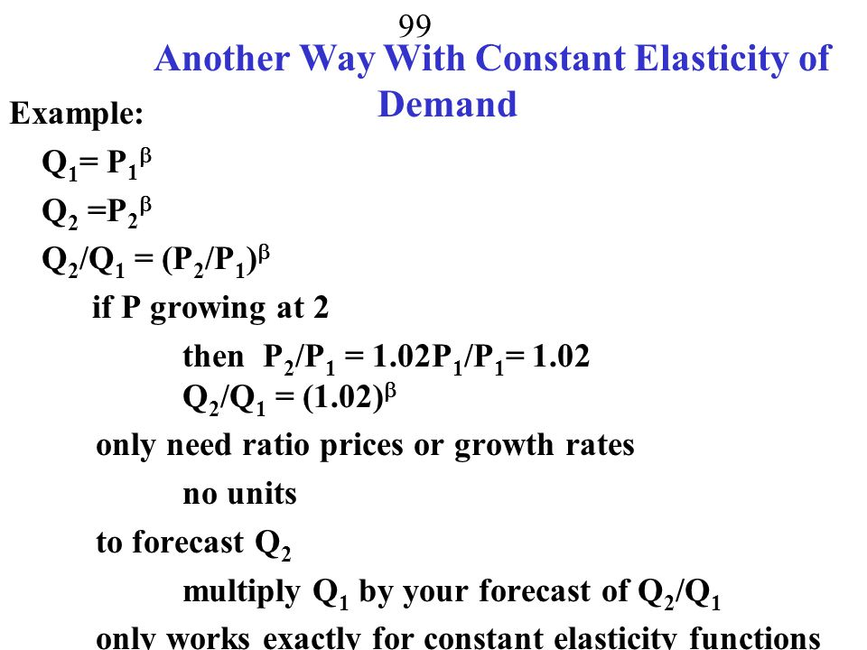 Another Way With Constant Elasticity of Demand