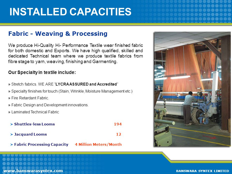 INSTALLED CAPACITIES Fabric - Weaving & Processing