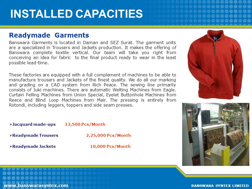 INSTALLED CAPACITIES Readymade Garments